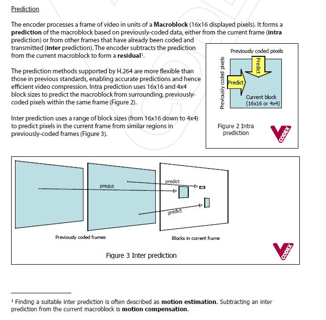 An Overview Of H 264 Advanced Video Coding Vcodex Potentiometer Block Diagram Resistor Block Diagram On H 264 Encoder Block Diagram Explanation #37